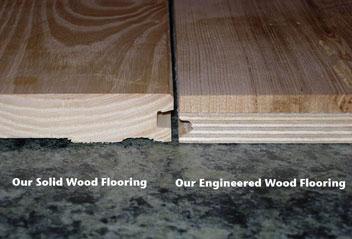 Best Engineered Wood Flooring Kitchen